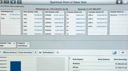 2 Billion Records Point of Sales Data on iPad with SAP HANA