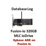 sybase ASE on Fusion io2