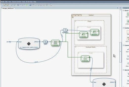 Creating a mash up between SAP HANA and SAP ERP using Visual Composer