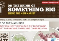 The Rise of the Machines infographic