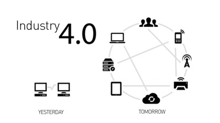 Why Industry 4.0 Matters?